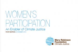 womens participation